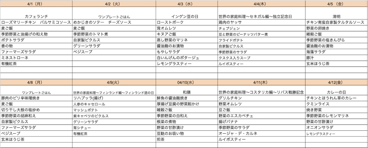 f:id:smartnews_jp:20190326163436p:plain