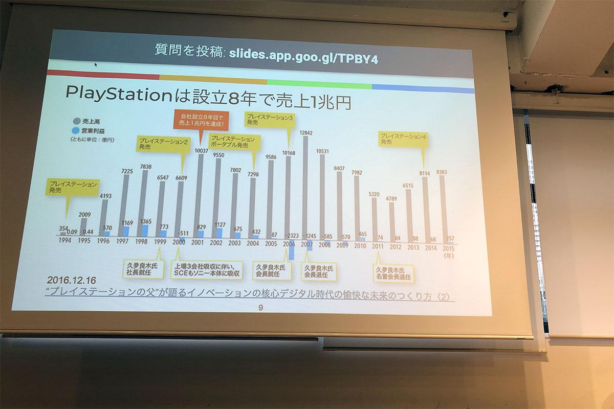 f:id:smartnews_jp:20191003145118j:plain