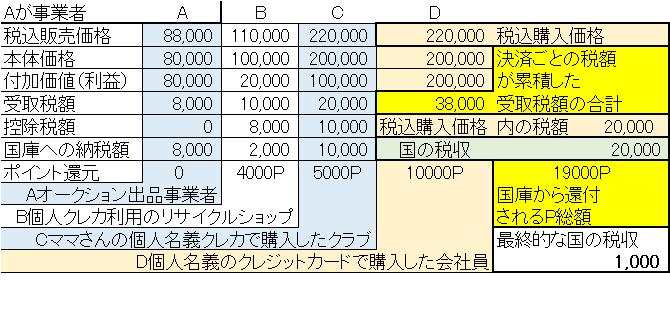 f:id:smarttax:20181228182956p:plain