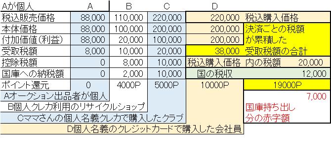 f:id:smarttax:20181228183907p:plain