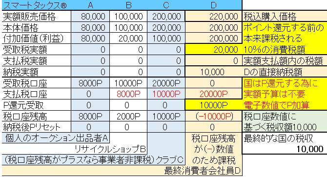 f:id:smarttax:20190106194422p:plain