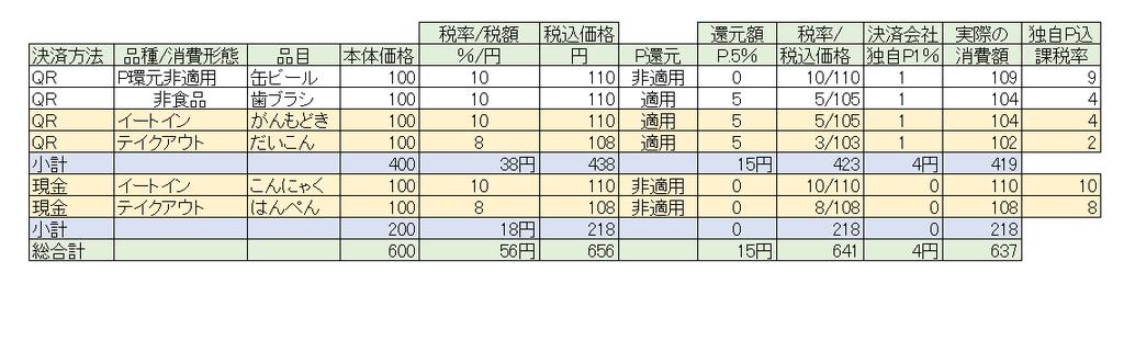 f:id:smarttax:20190119111630p:plain
