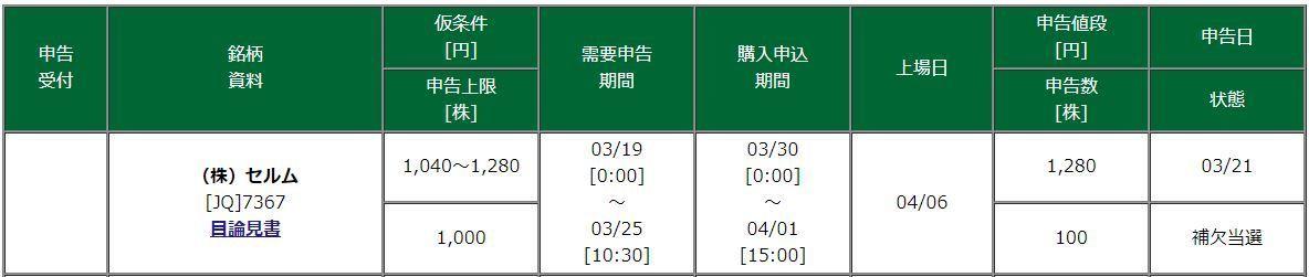 松井証券セルム補欠当選画面