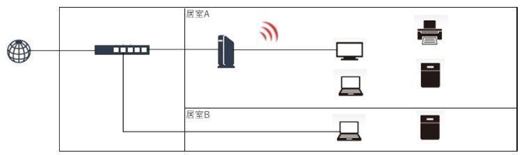 ネットワーク構成図_基本
