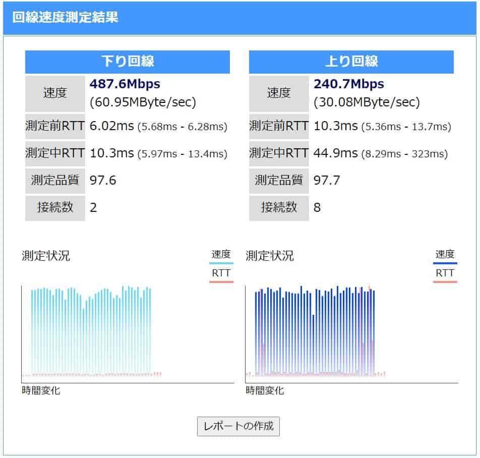 無線LAN子機旧WiFi親機