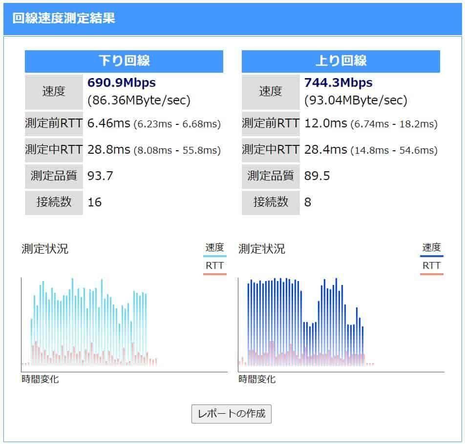 無線LAN子機新WiFi親機