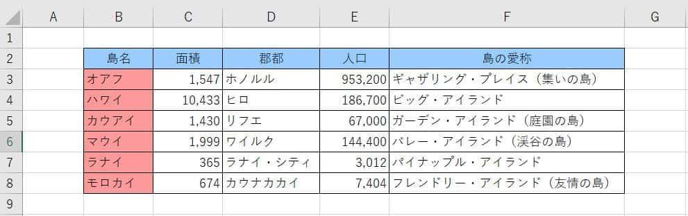 ハワイ諸島比較表_Excel