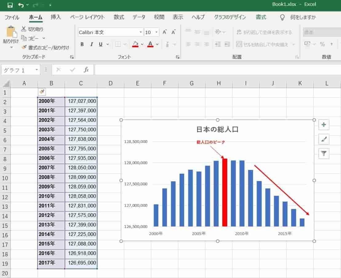 Excelでグラフを作成