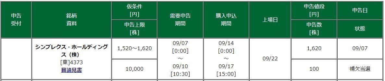 松井証券の補欠当選画面