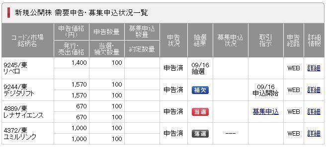レナサイエンス当選画面(日興証券)
