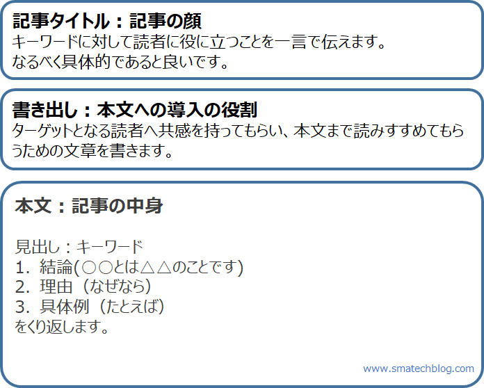 f:id:smatech:20190118111622p:plain