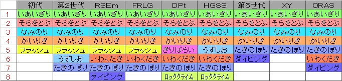 f:id:smcn616:20170126220952j:plain
