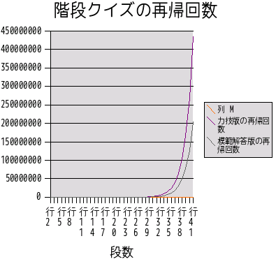 20081201010345