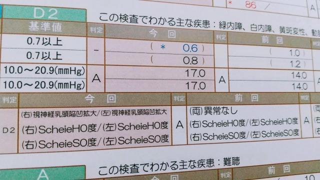 f:id:smile-haru:20210902210914j:plain