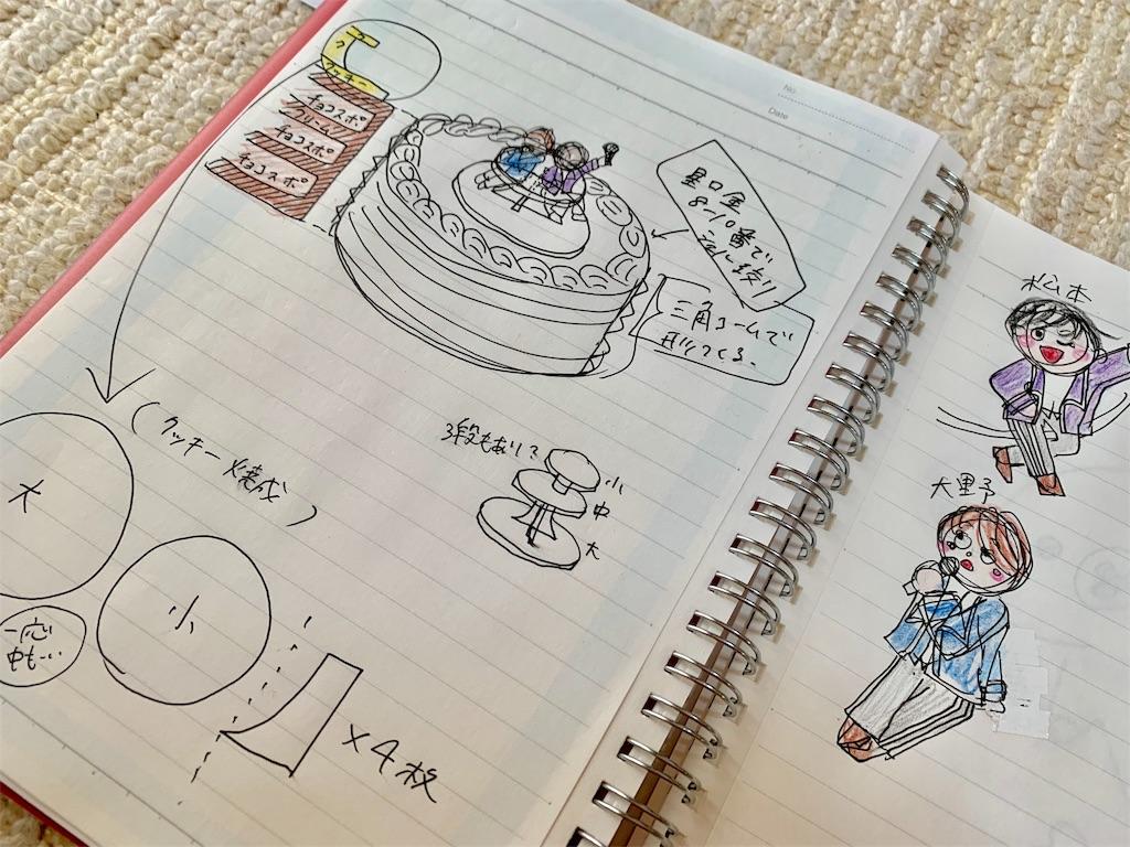 f:id:smiyukichi:20190915084149j:image