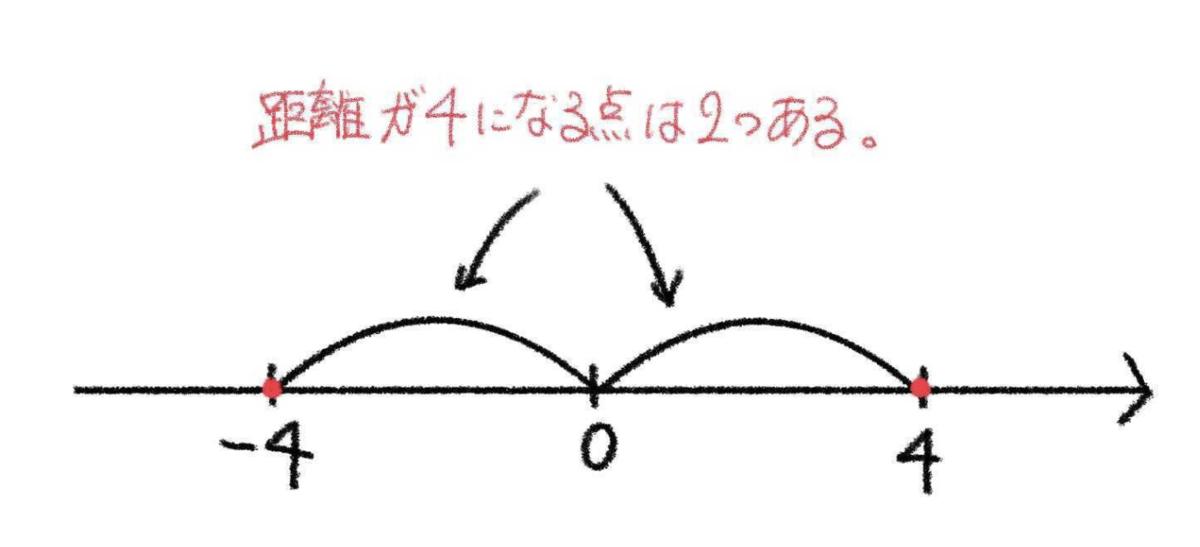 f:id:smohisano:20210722110118p:plain