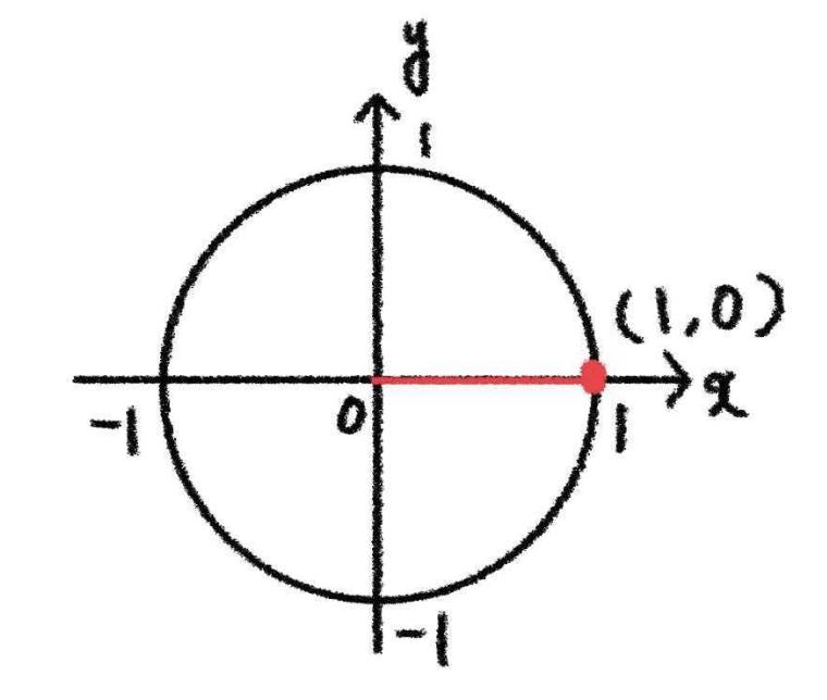 f:id:smohisano:20210731180820p:plain
