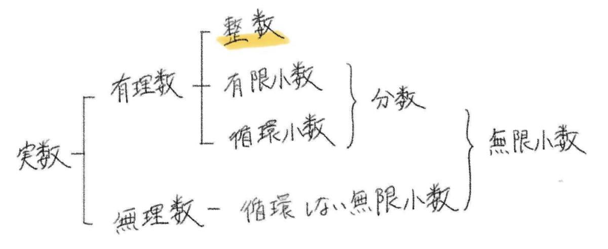 f:id:smohisano:20210807211215p:plain