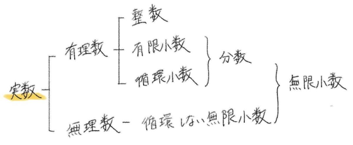 f:id:smohisano:20210807211417p:plain