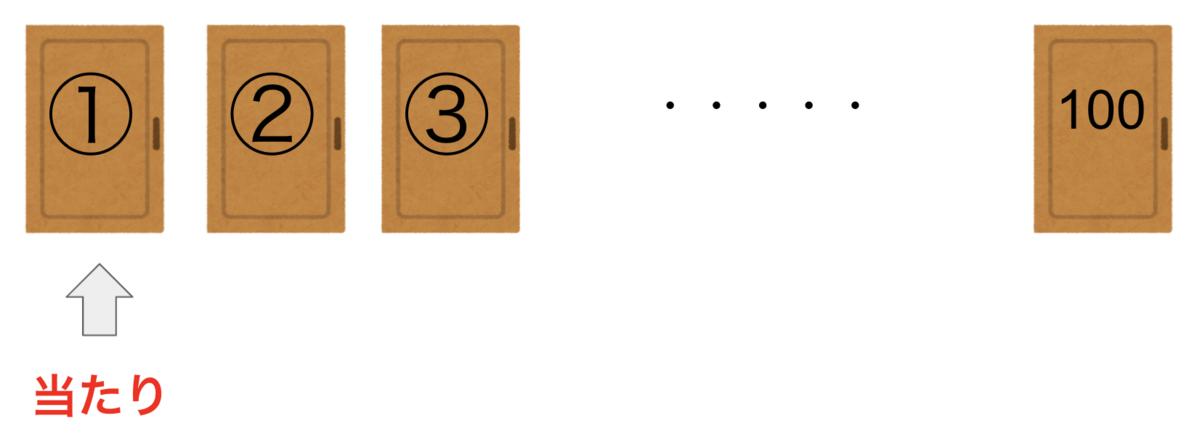 f:id:smohisano:20210901204742p:plain