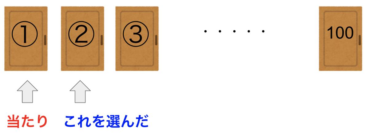 f:id:smohisano:20210901204808p:plain