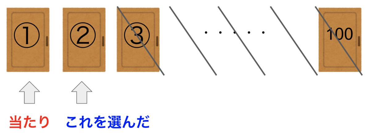 f:id:smohisano:20210901204846p:plain