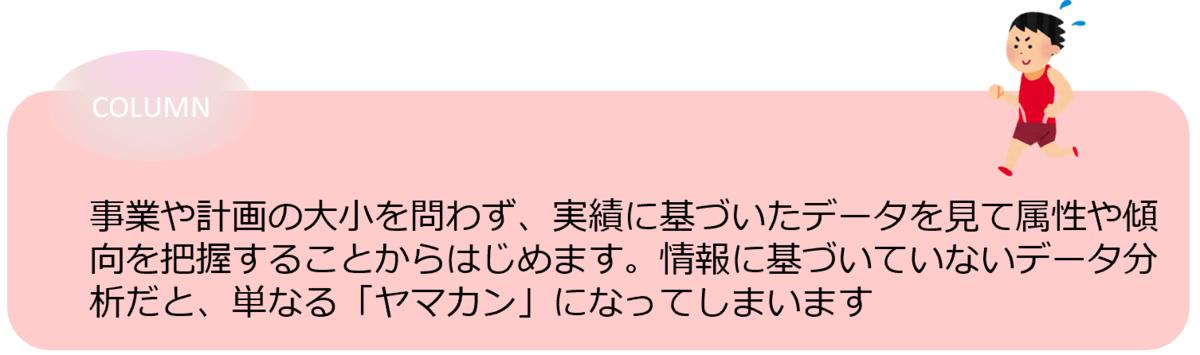 f:id:sn_community_blog:20200608170914p:plain