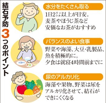 尿 路 結石 予防 「在宅生活ハンドブック№ 25 自律神経過反射の対処法