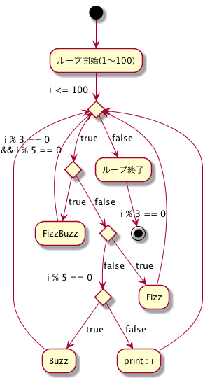 f:id:snishimura0926:20160619235058p:plain