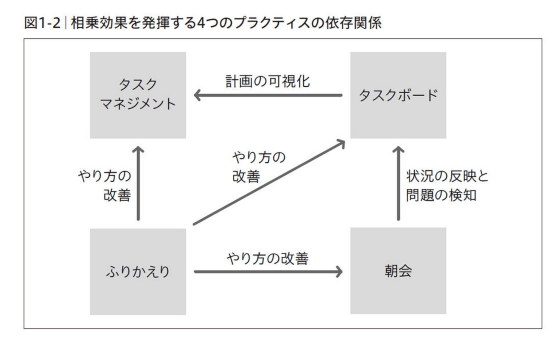 f:id:snofra:20200120184835p:plain