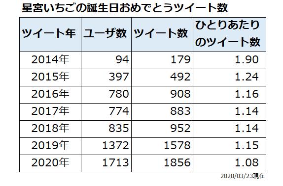 f:id:snofra:20200323005758p:plain