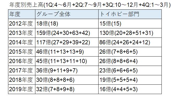 f:id:snofra:20200521135353p:plain