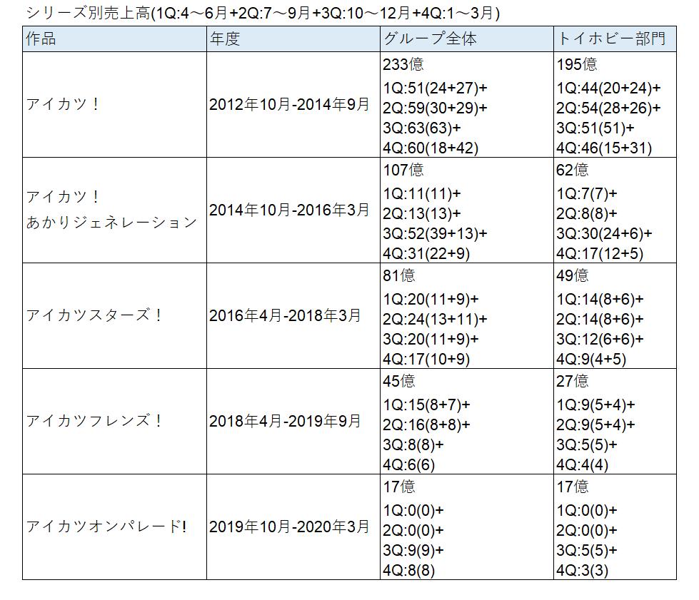 f:id:snofra:20200521135857p:plain