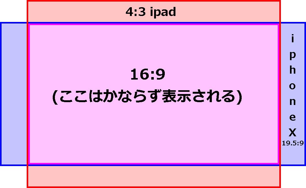 f:id:snoopopo:20180424103256p:plain