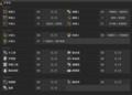 [FFXIV ARR][FFXIV_status]PC3/Exodus(NA/EU) 2014/12/01時点[v2.41]