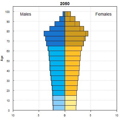 人口ピラミッド_日本_2050