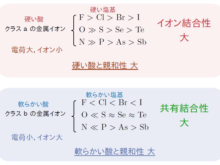 f:id:snowmarine:20210628143230p:plain