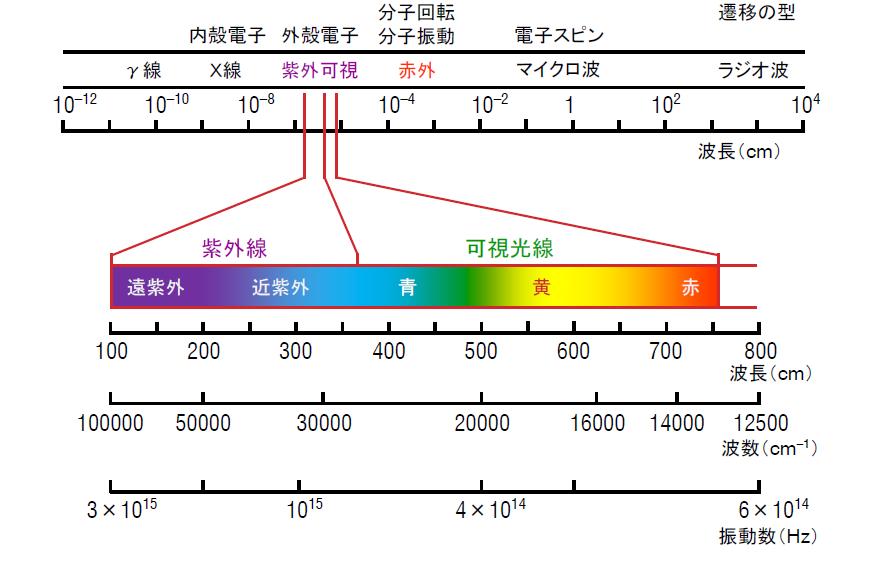 f:id:snowmarine:20210713202612p:plain