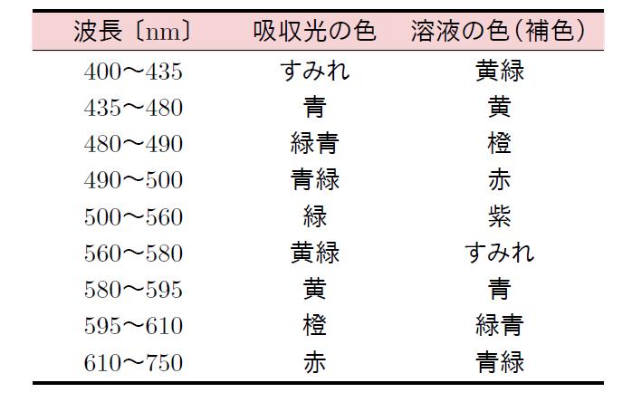 f:id:snowmarine:20210713205351p:plain