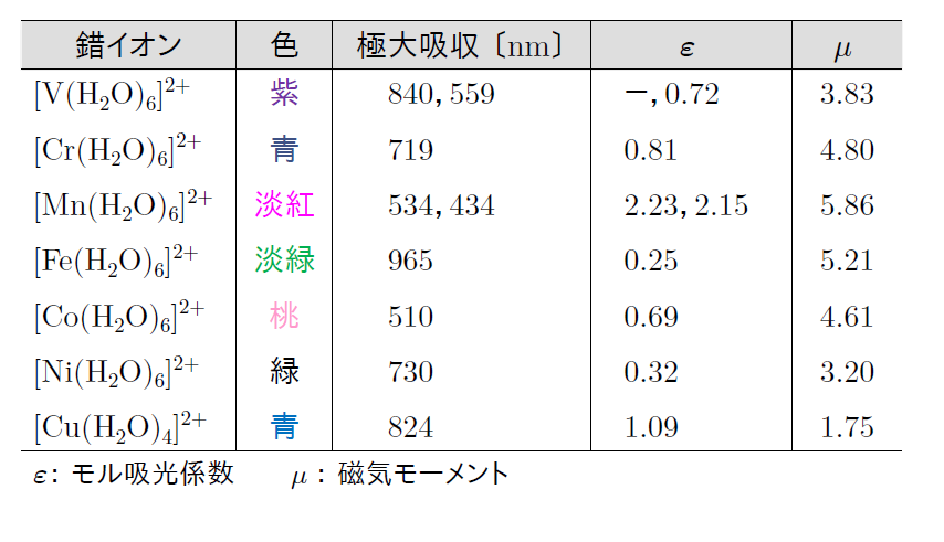f:id:snowmarine:20210713211000p:plain