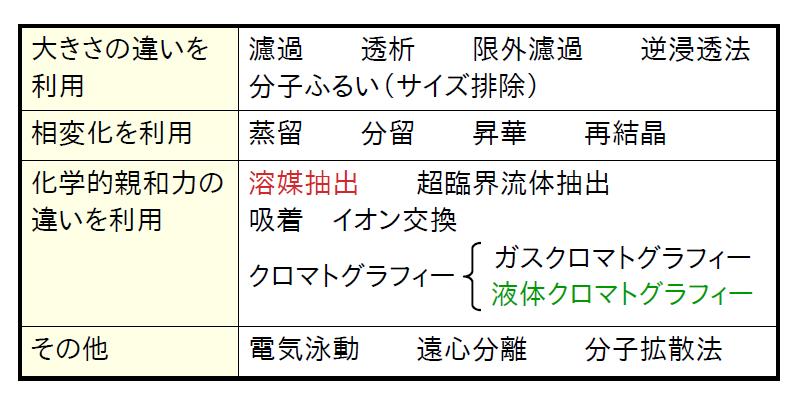 f:id:snowmarine:20210714105939p:plain