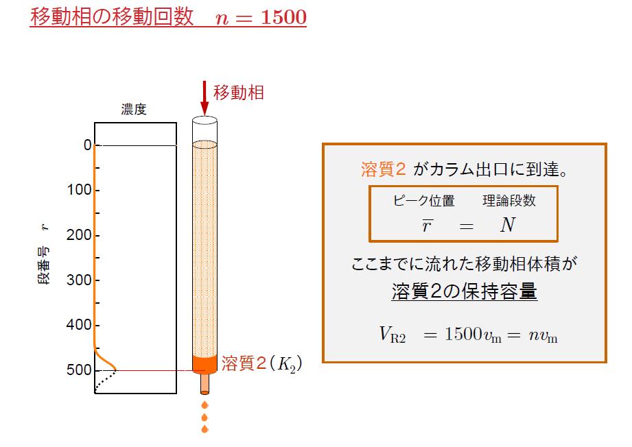 f:id:snowmarine:20210714122313p:plain