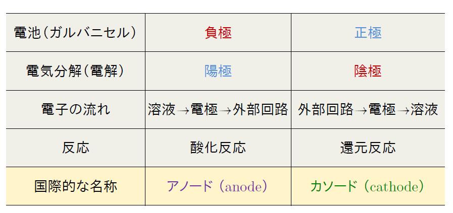 f:id:snowmarine:20210714135609p:plain
