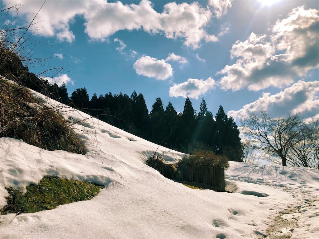 f:id:snowout:20210213205724j:image