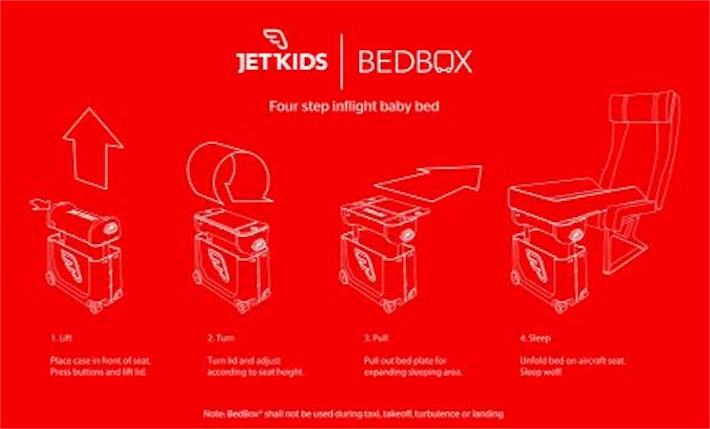BedBoxの使い方