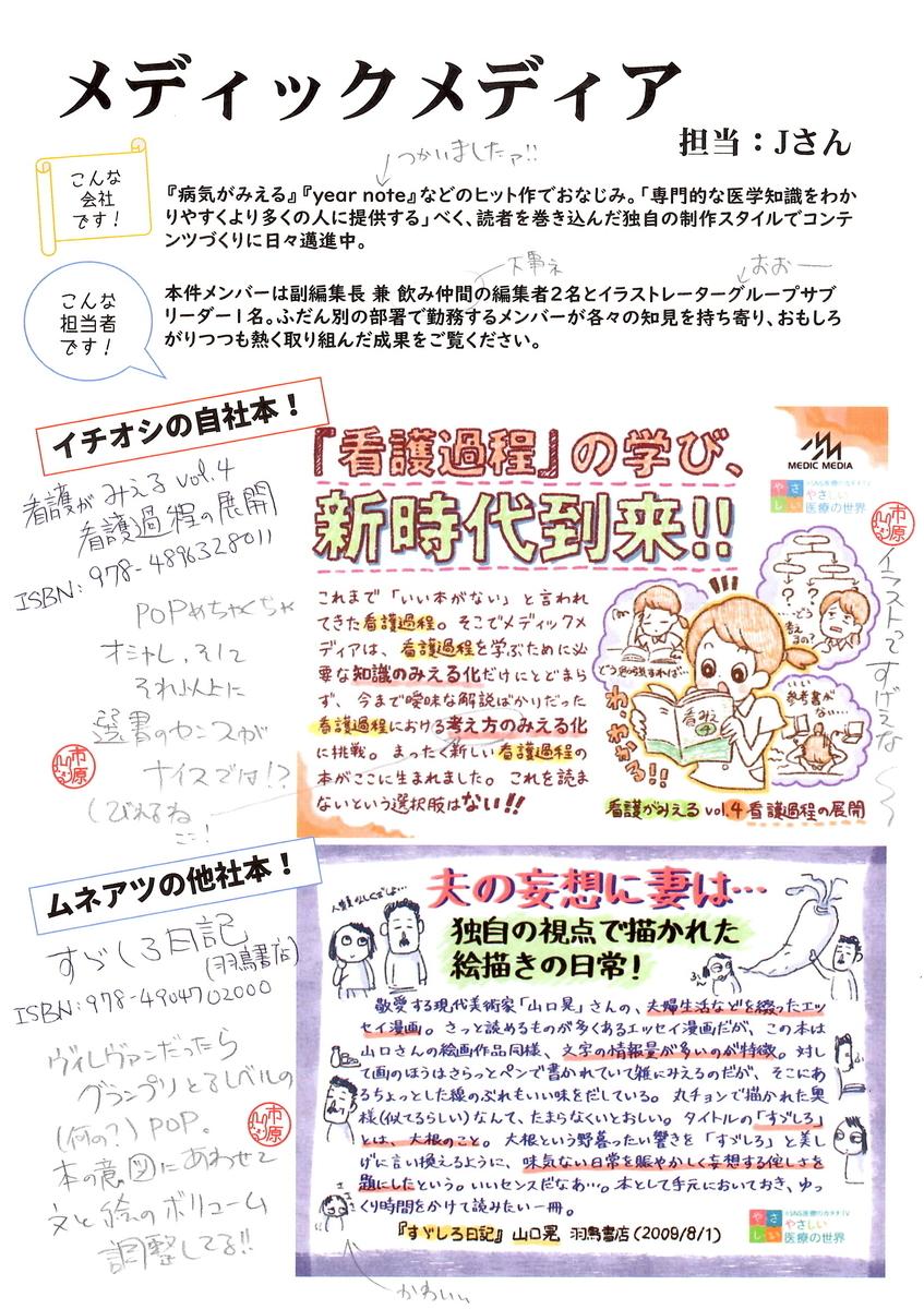f:id:snsiryounokatachi:20200715104051j:plain