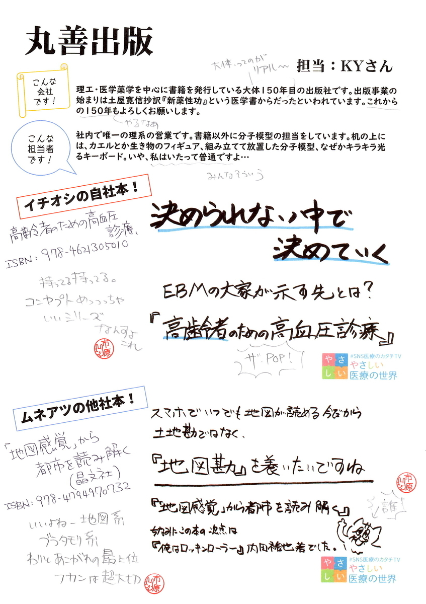 f:id:snsiryounokatachi:20200715104334j:plain