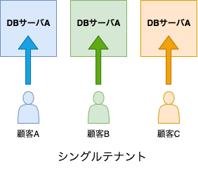 f:id:so-technologies:20211011163928p:plain