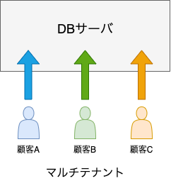 f:id:so-technologies:20211011164048p:plain