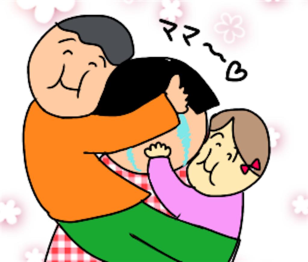 f:id:sobakasukarashimie:20190108152311p:image